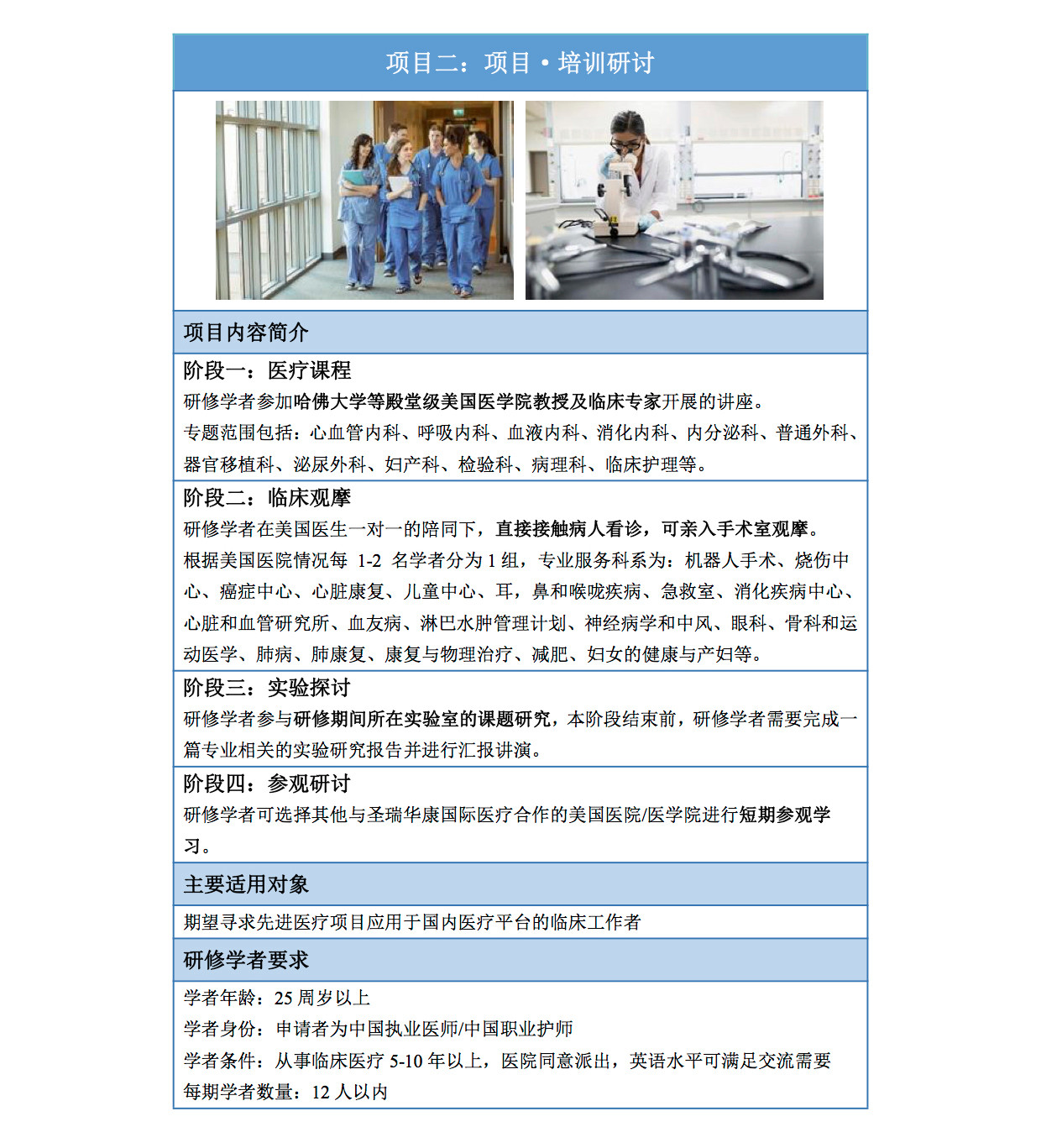 健康咨询 健康管理 海外医疗