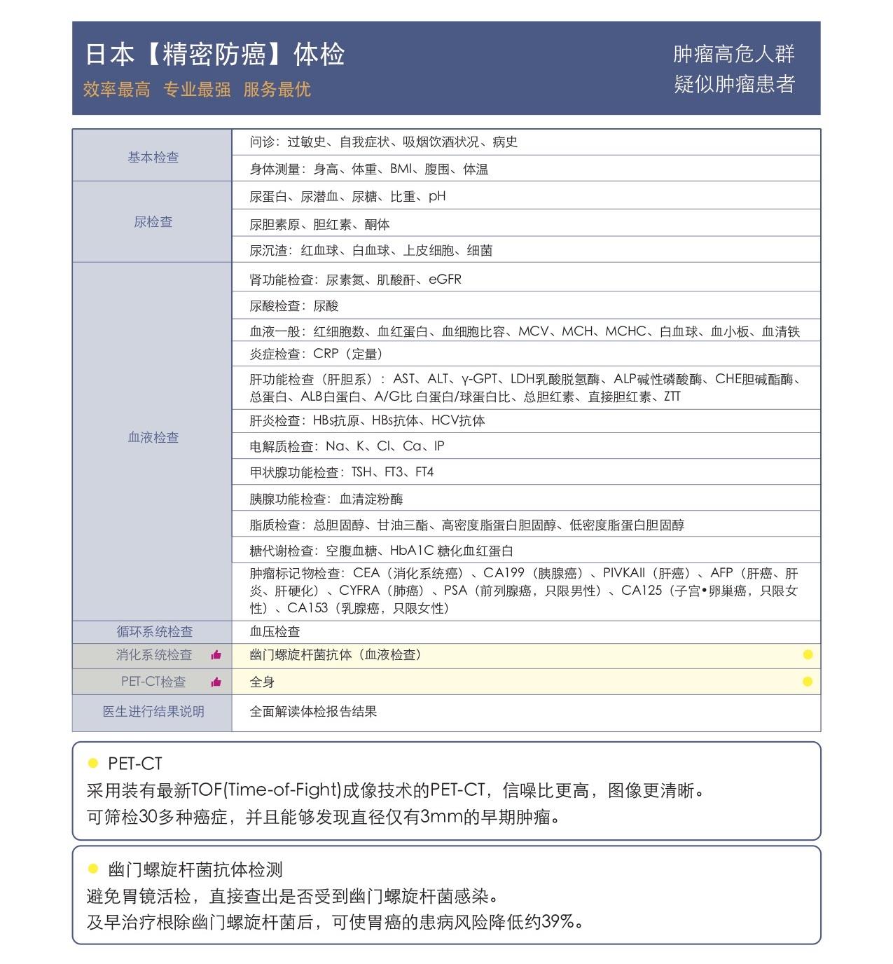 日本KMCC精密防癌体检套餐的副本.jpg