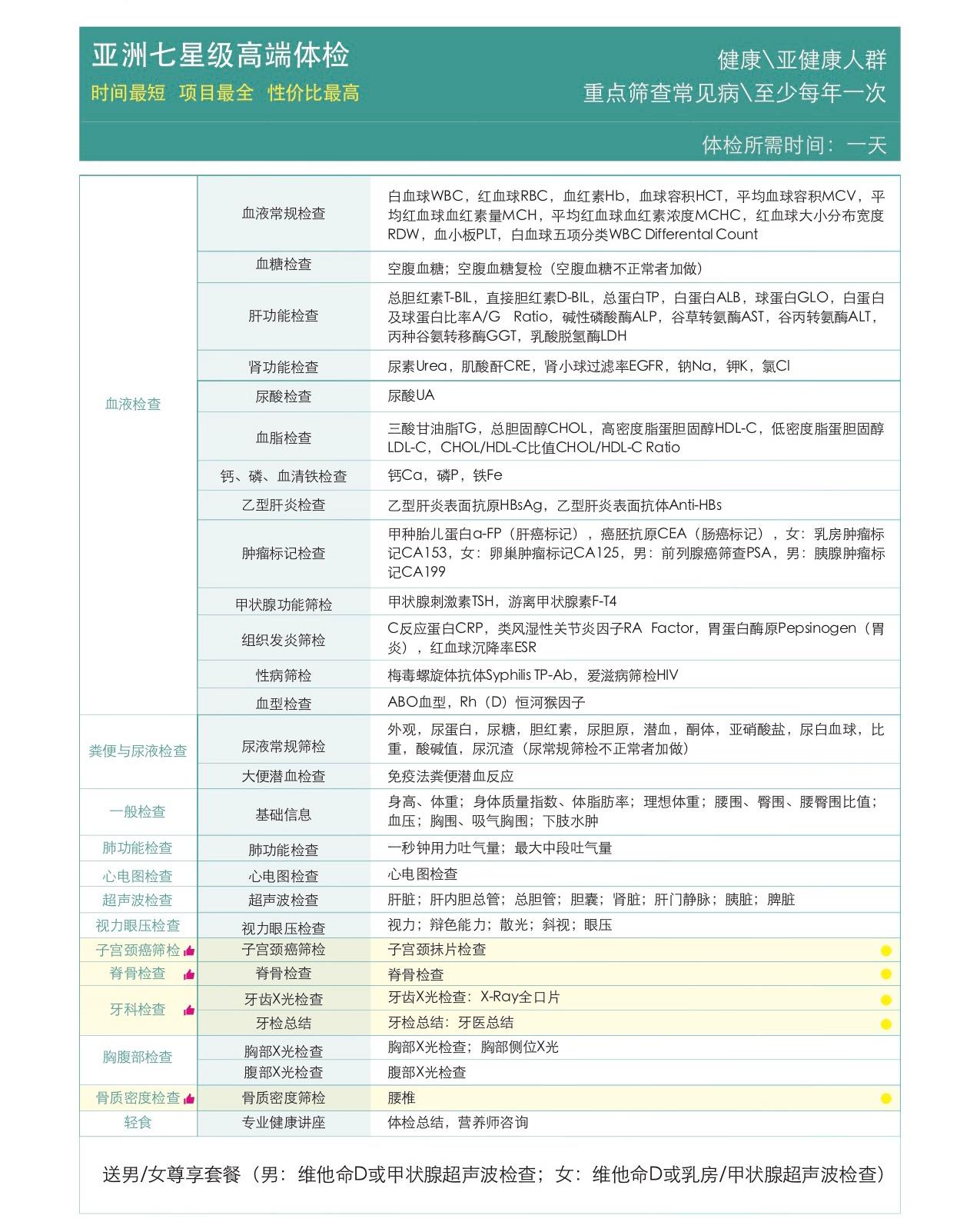 香港仁和亚洲七星级体检套餐副本.jpg